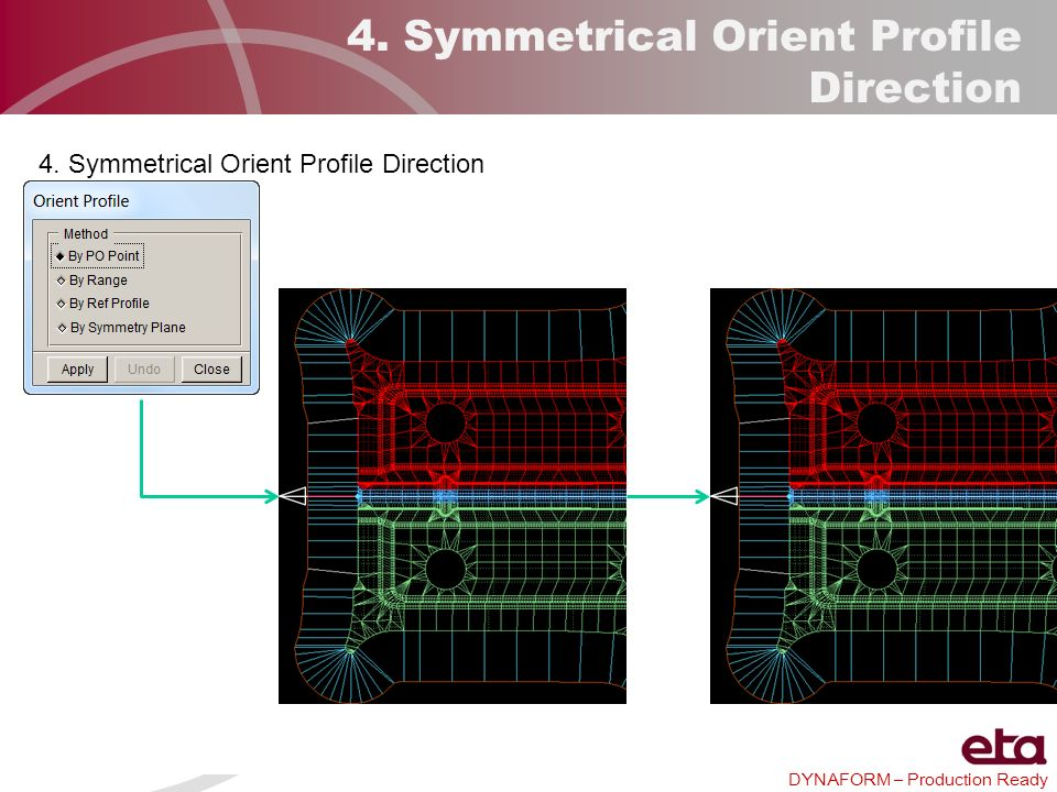 4. Symmetrical Orient Profile Direction