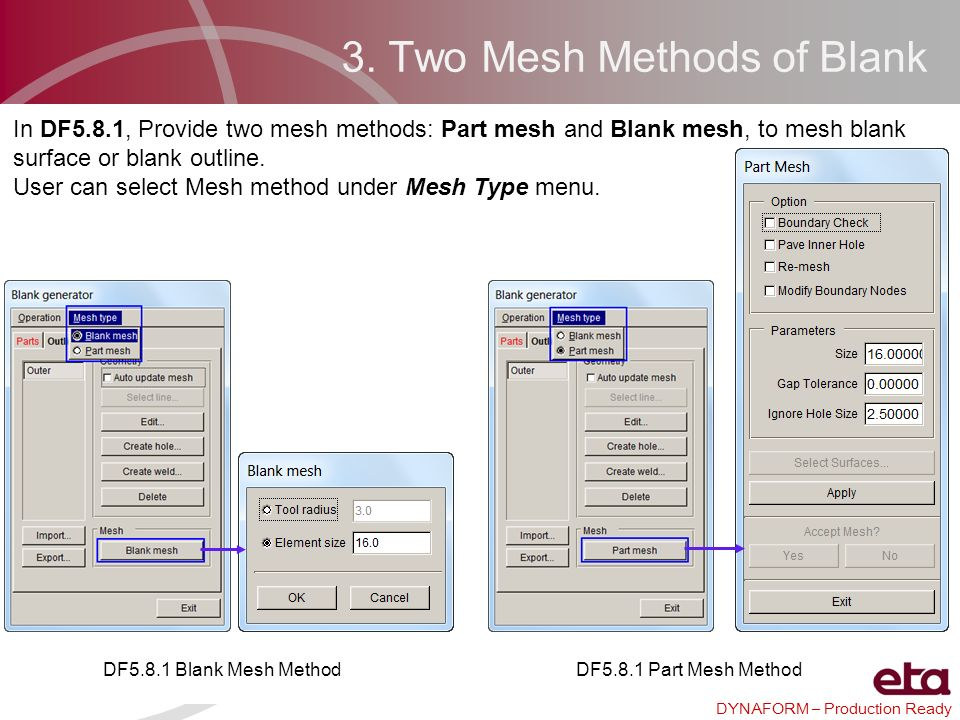 3. Two Mesh Methods of Blank