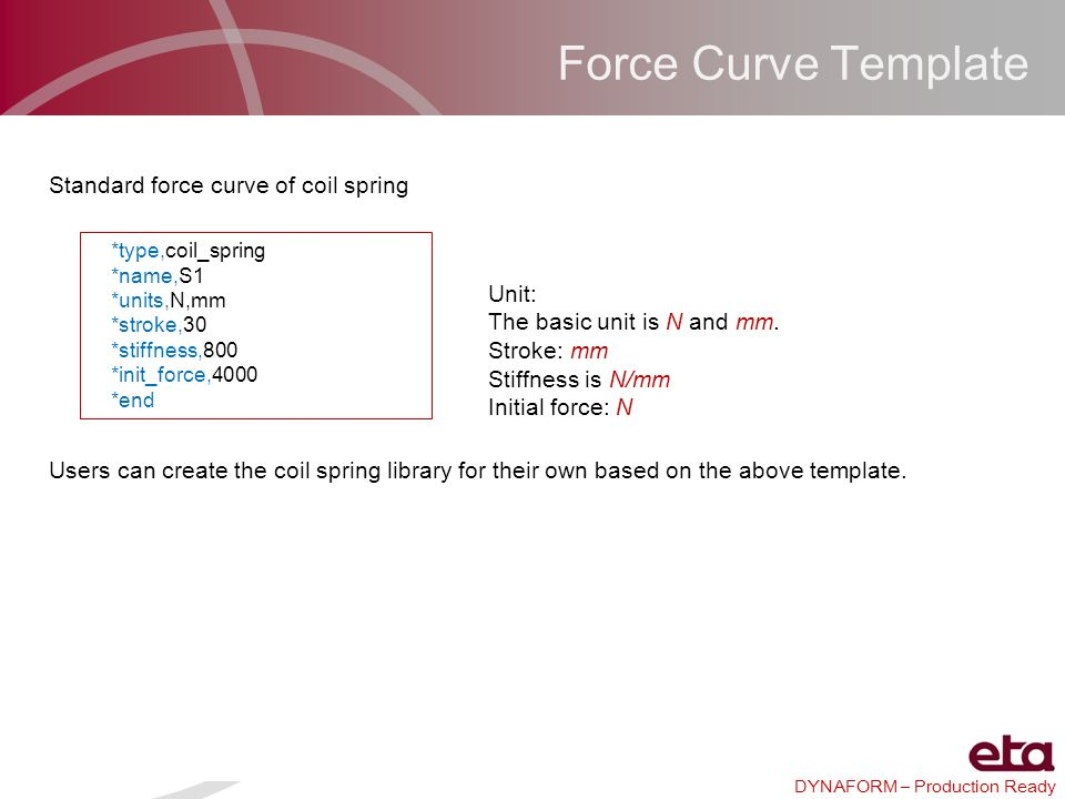 Force Curve Template Standard force curve of coil spring Unit: