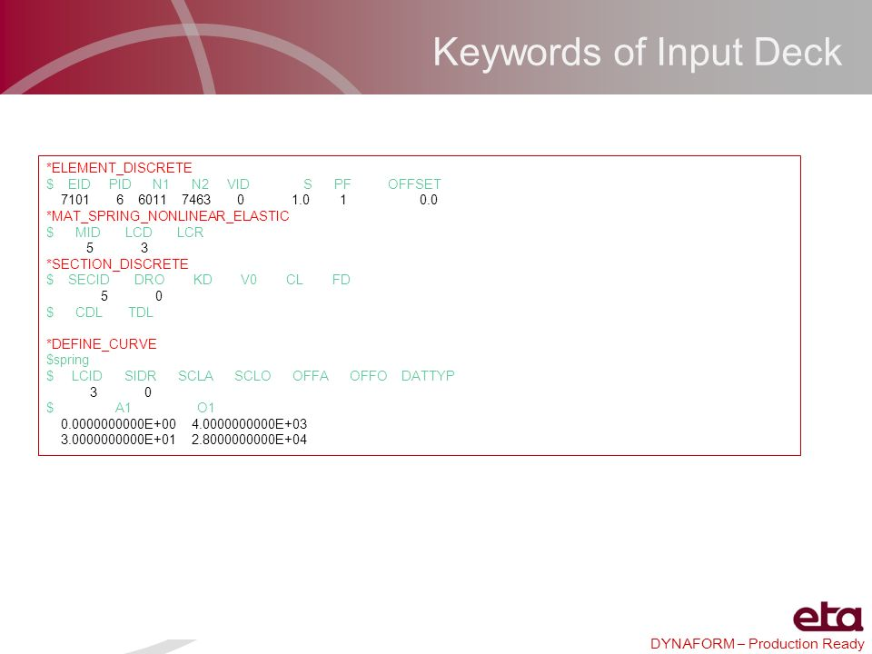 Keywords of Input Deck *ELEMENT_DISCRETE