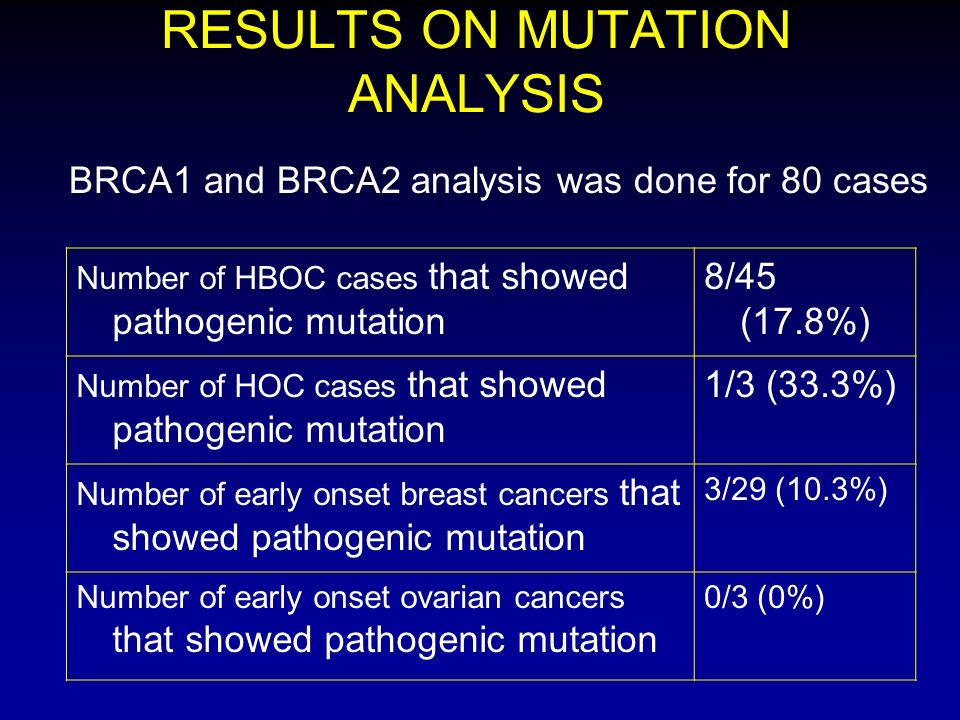 RESULTS ON MUTATION ANALYSIS