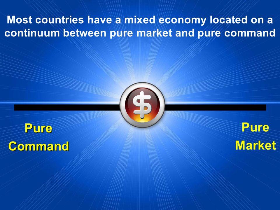 Pure Command Pure Market