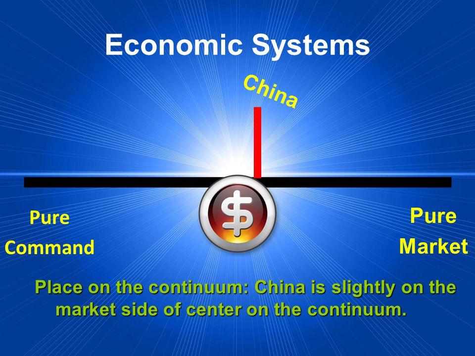 Economic Systems China Pure Market Pure Command
