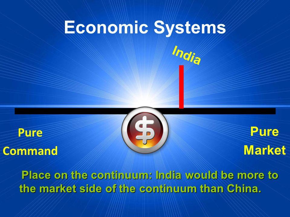 Economic Systems India Pure Market Pure Command
