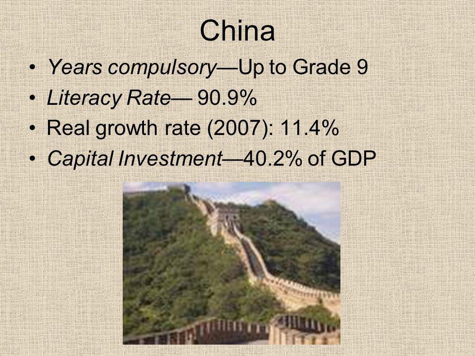 China Years compulsory—Up to Grade 9 Literacy Rate— 90.9%