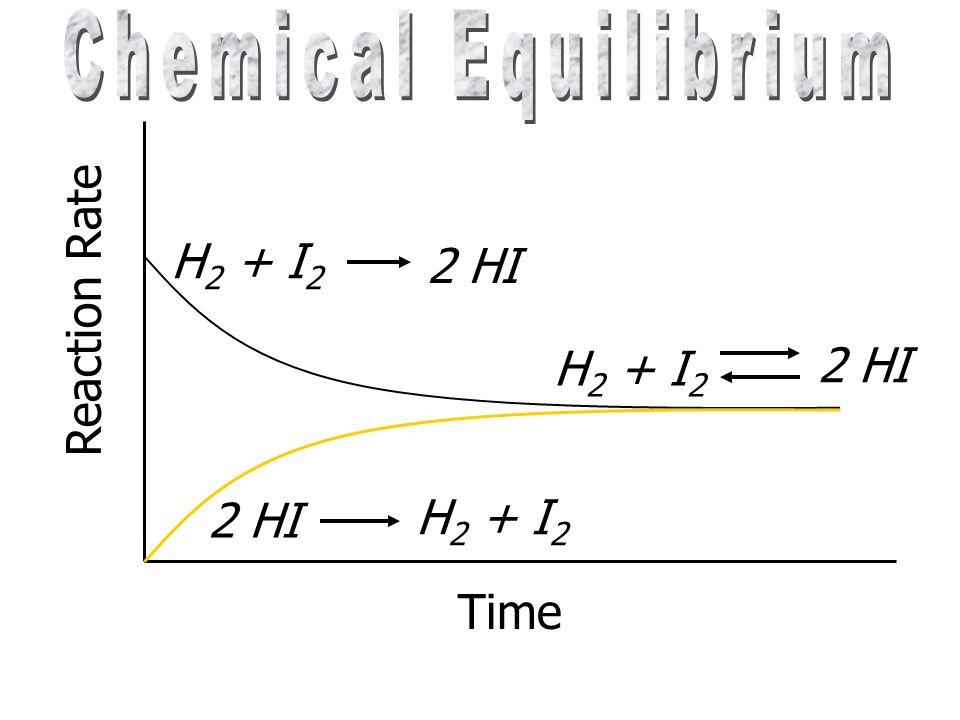 Chemical Equilibrium Reaction Rate H2 + I2 2 HI 2 HI H2 + I2 H2 + I2