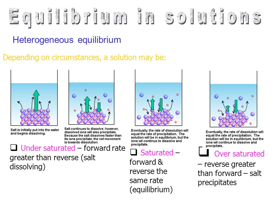 Equilibrium in solutions
