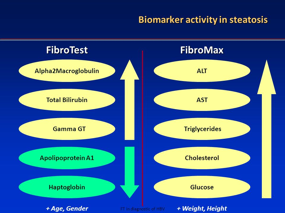 Biomarker activity in steatosis