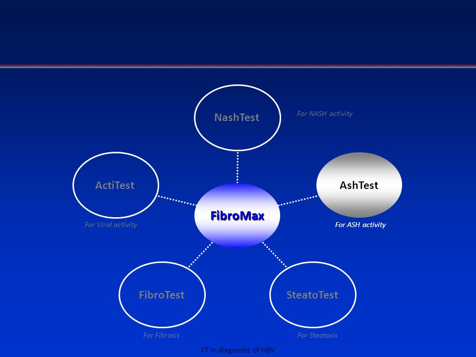 FibroMax ActiTest FibroTest SteatoTest AshTest NashTest For Fibrosis