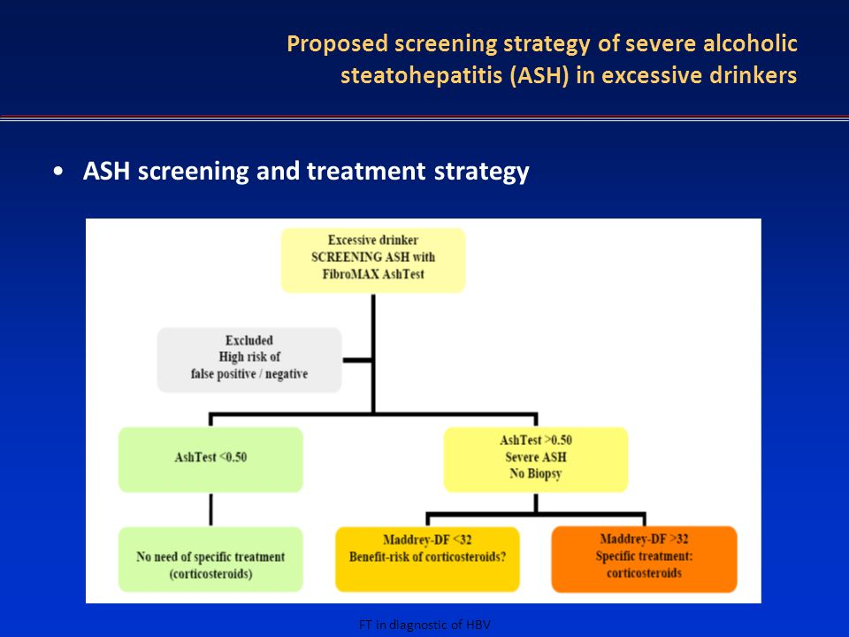 ASH screening and treatment strategy