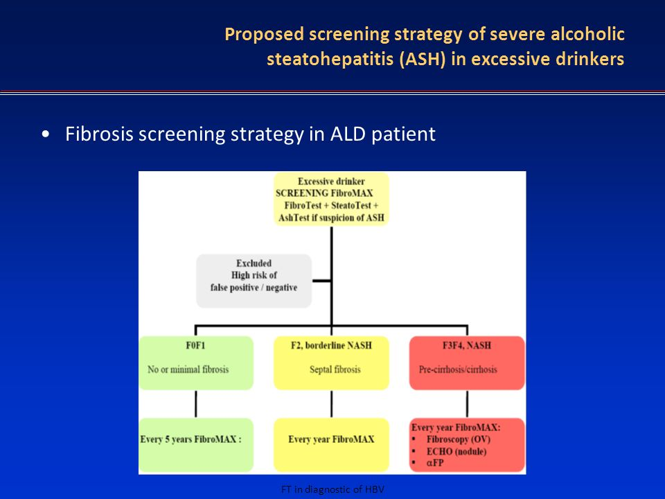 Fibrosis screening strategy in ALD patient