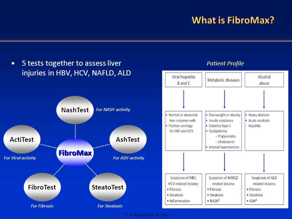 What is FibroMax 5 tests together to assess liver injuries in HBV, HCV, NAFLD, ALD. Patient Profile.