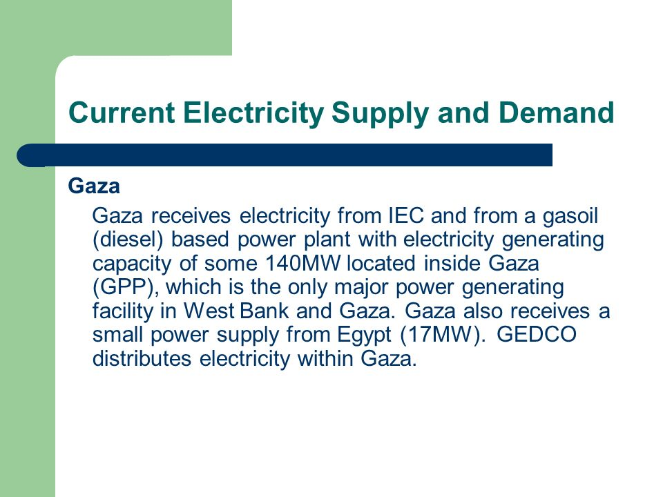 Current Electricity Supply and Demand