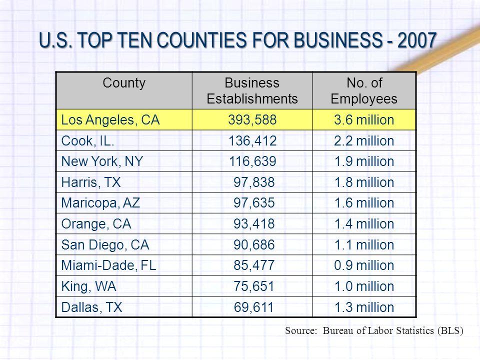 U.S. TOP TEN COUNTIES FOR BUSINESS - 2007
