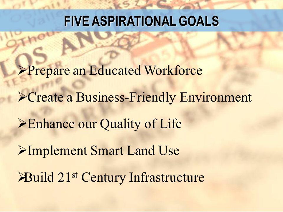 FIVE ASPIRATIONAL GOALS