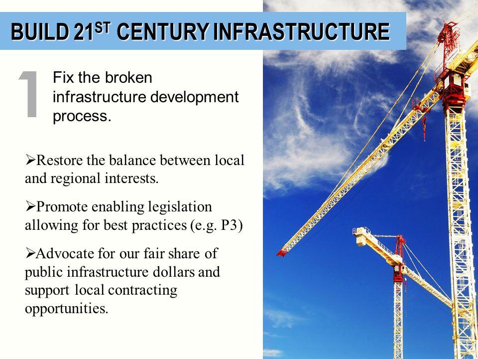 1 BUILD 21ST CENTURY INFRASTRUCTURE