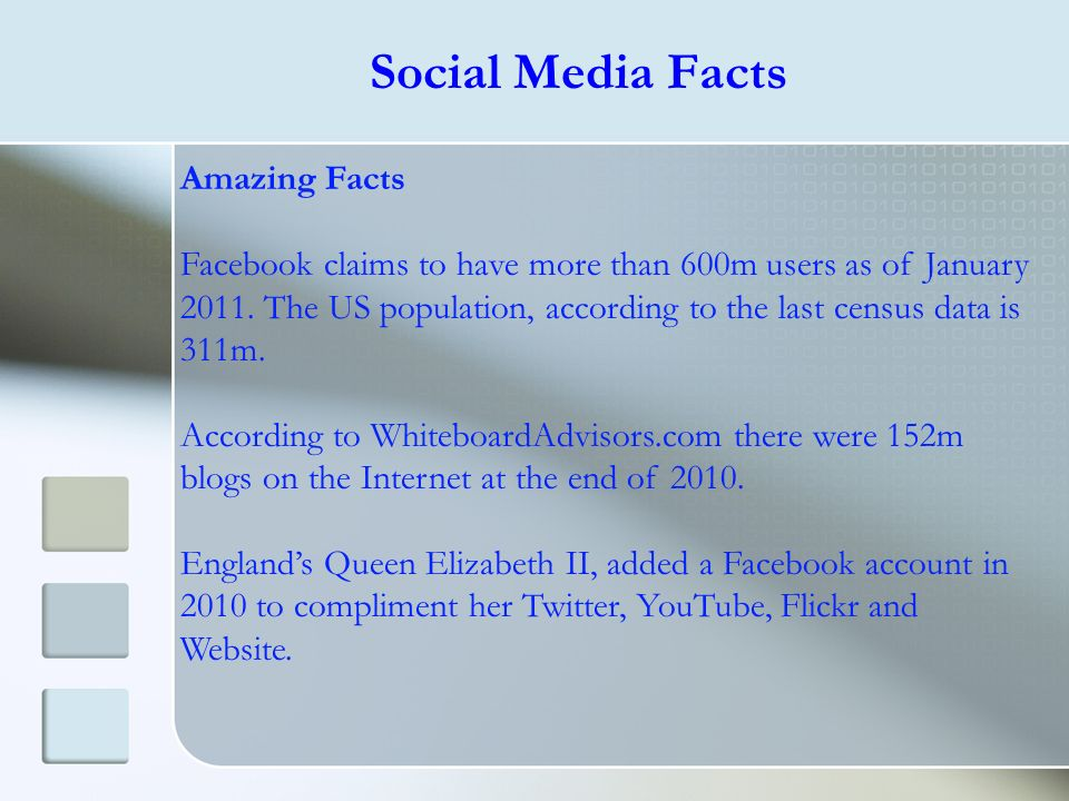 Social Media Facts Amazing Facts