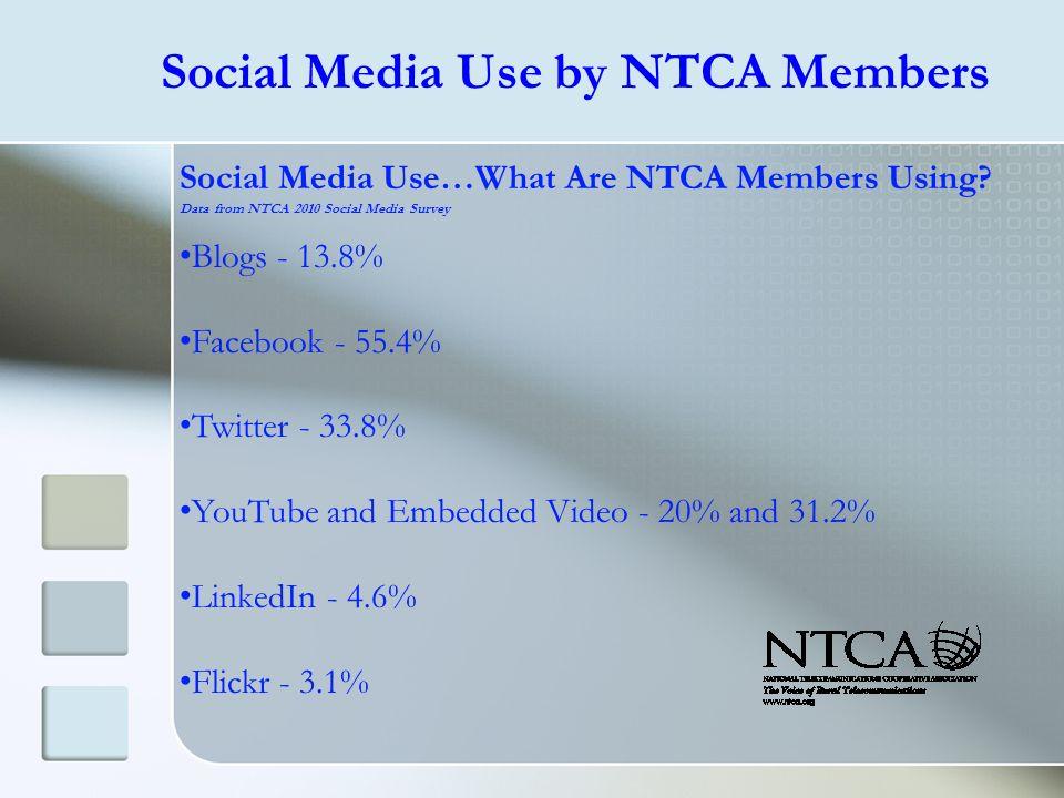 Social Media Use by NTCA Members