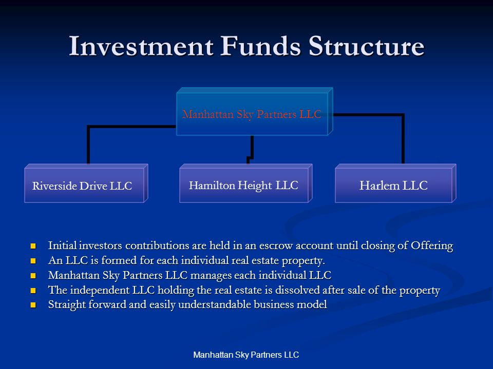 Investment Funds Structure