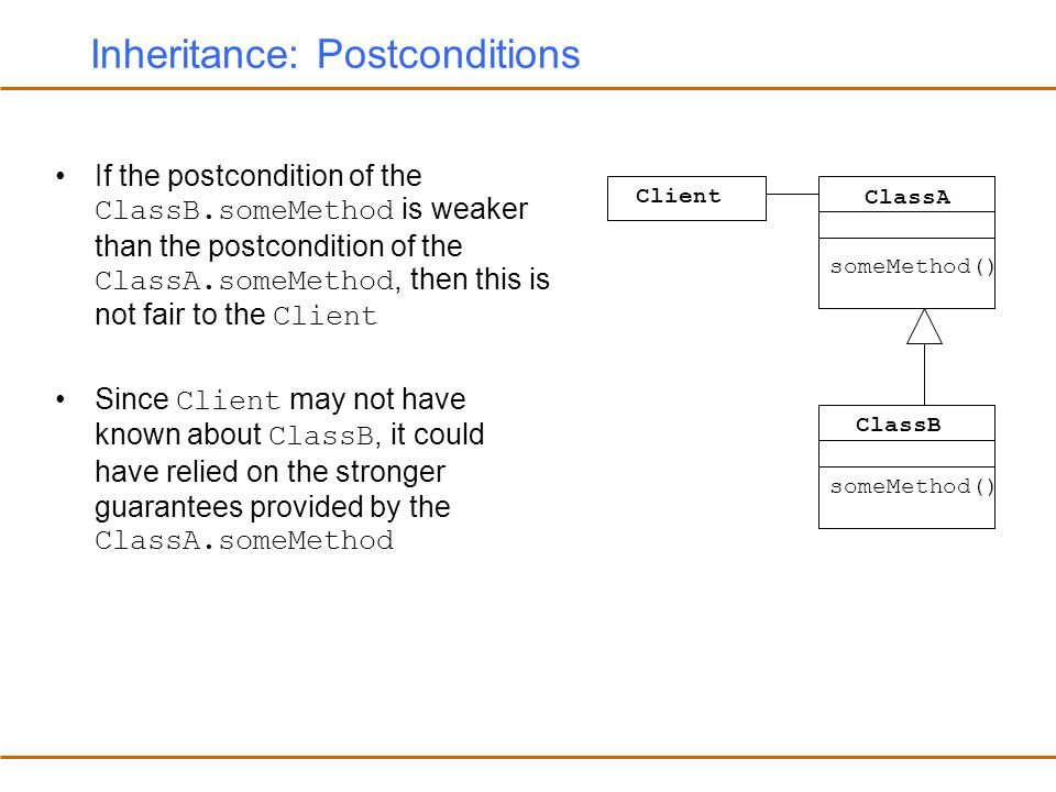 Inheritance: Postconditions