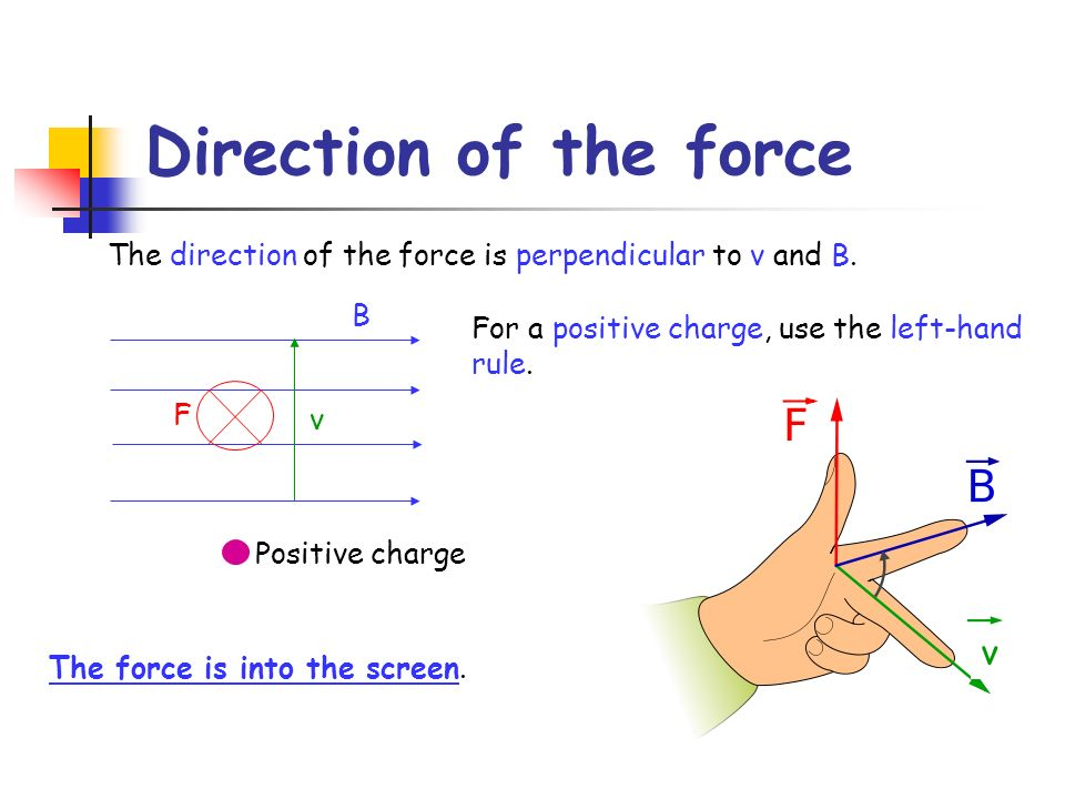 Direction of the force v