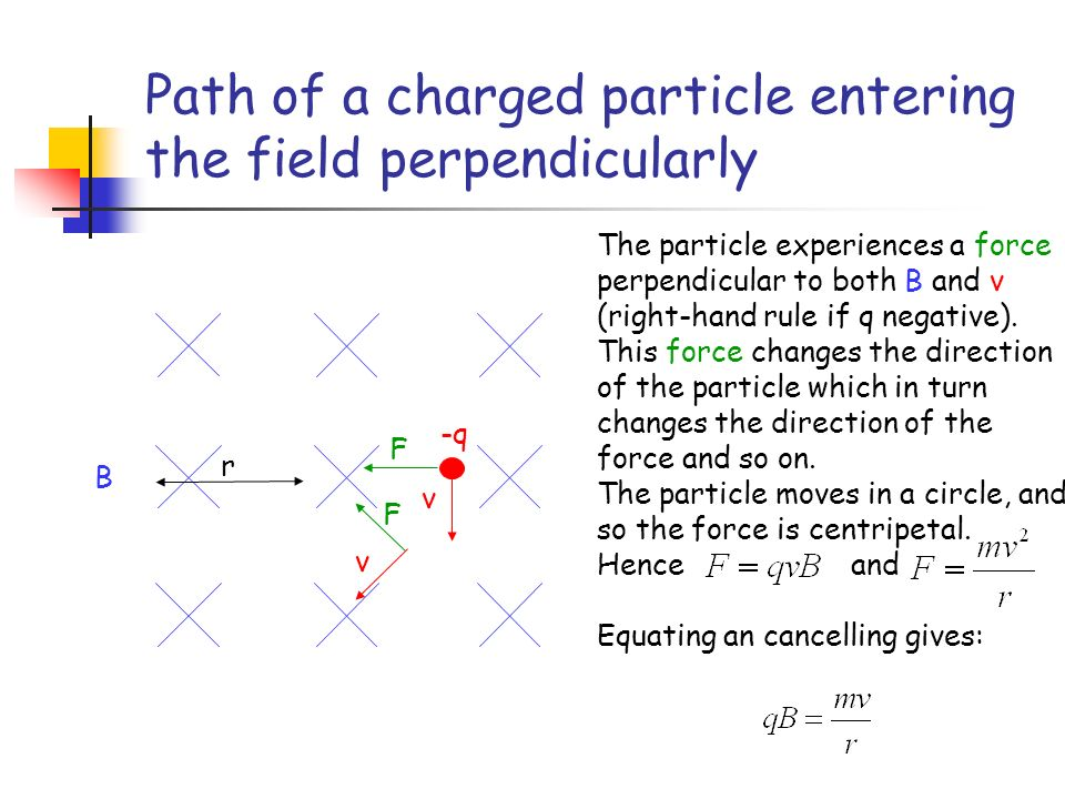 Path of a charged particle entering the field perpendicularly