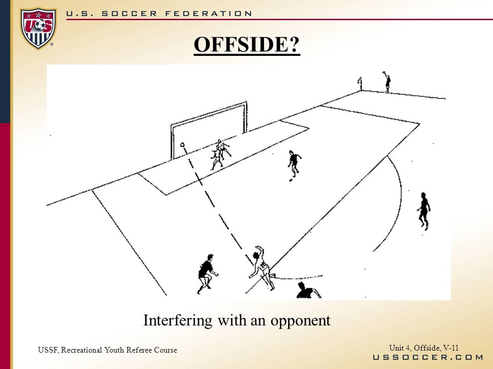 OFFSIDE Interfering with an opponent Unit 4, Offside, V-11