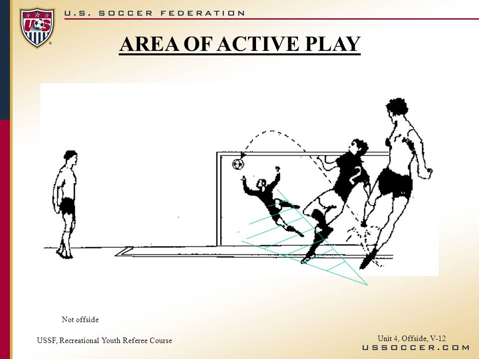 AREA OF ACTIVE PLAY Not offside Unit 4, Offside, V-12