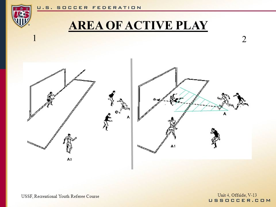 AREA OF ACTIVE PLAY 1 2 Unit 4, Offside, V-13