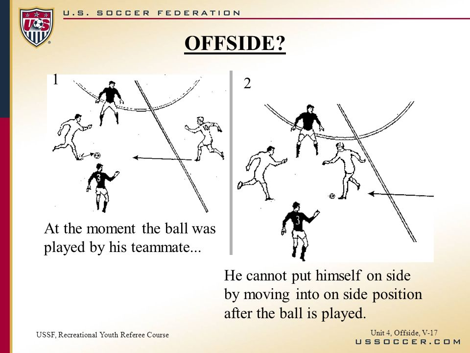OFFSIDE 1 2 At the moment the ball was played by his teammate...
