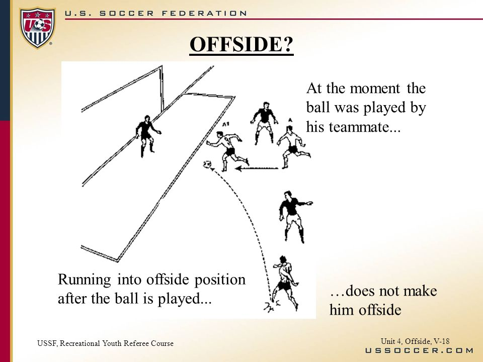 OFFSIDE At the moment the ball was played by his teammate...