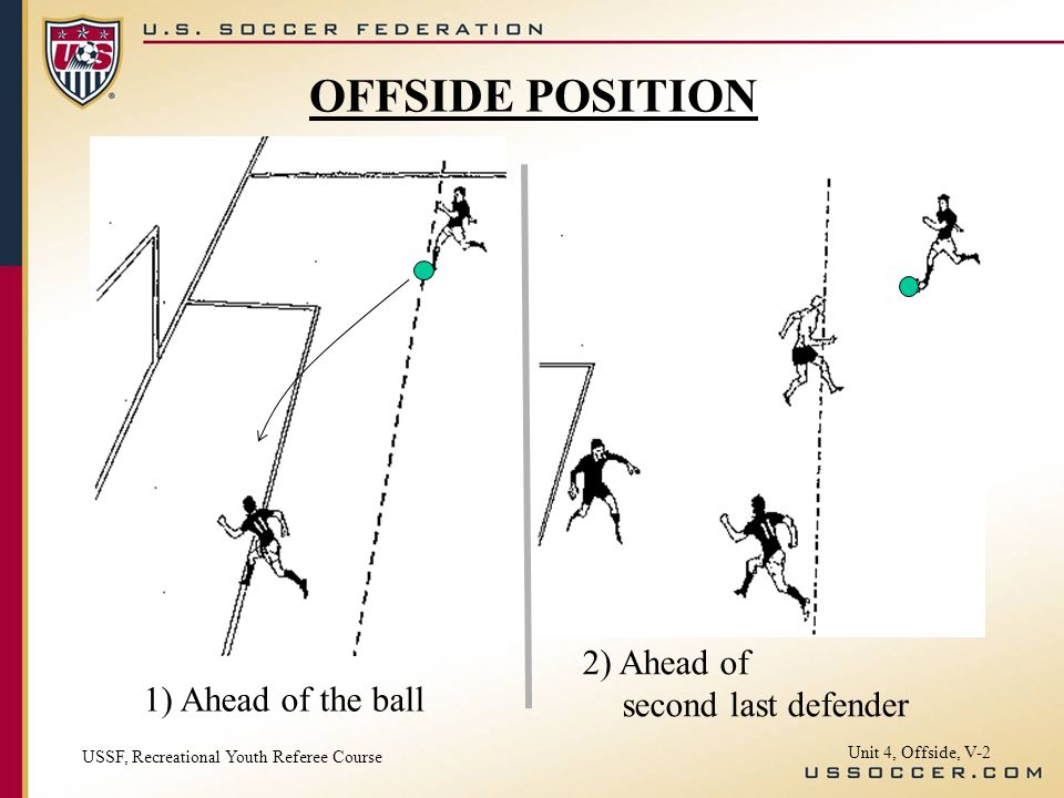 OFFSIDE POSITION 2) Ahead of second last defender 1) Ahead of the ball