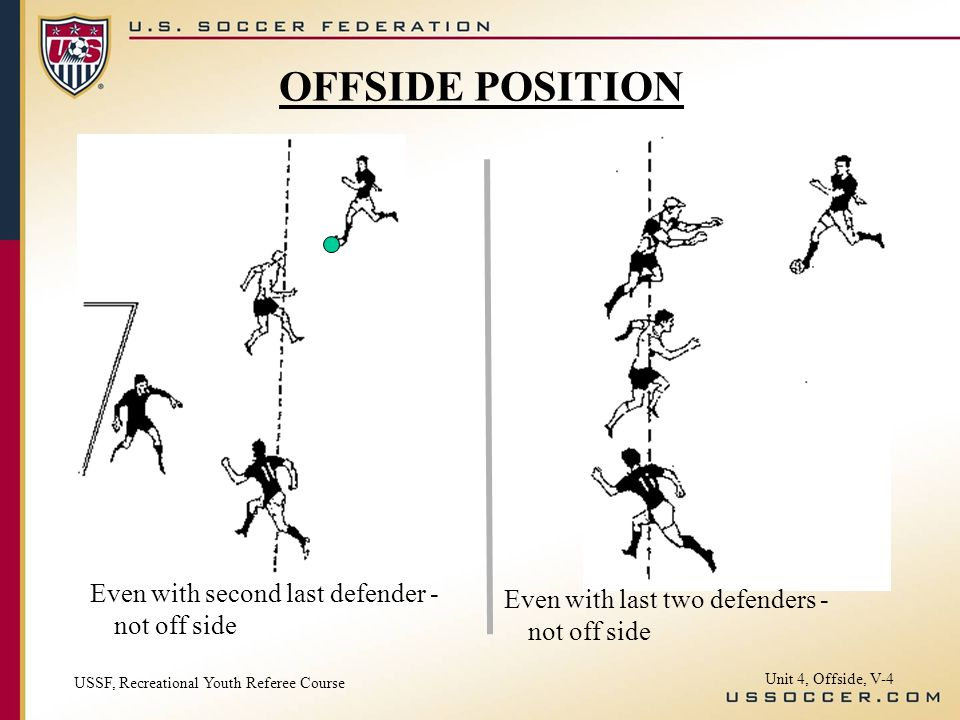 OFFSIDE POSITION Even with second last defender -