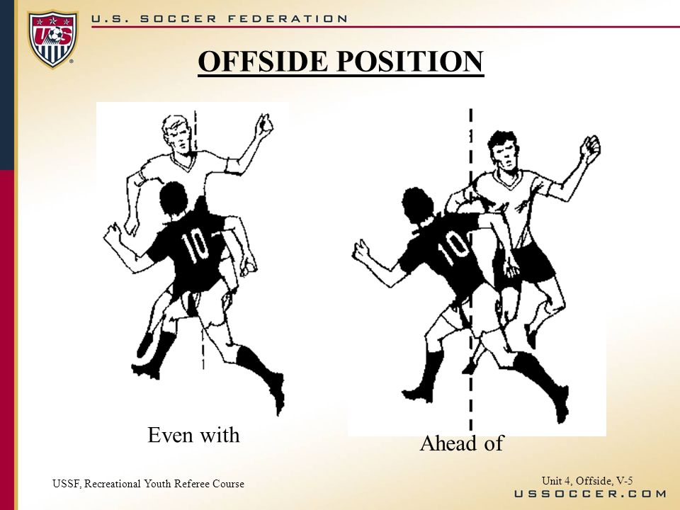 OFFSIDE POSITION Even with Ahead of Unit 4, Offside, V-5