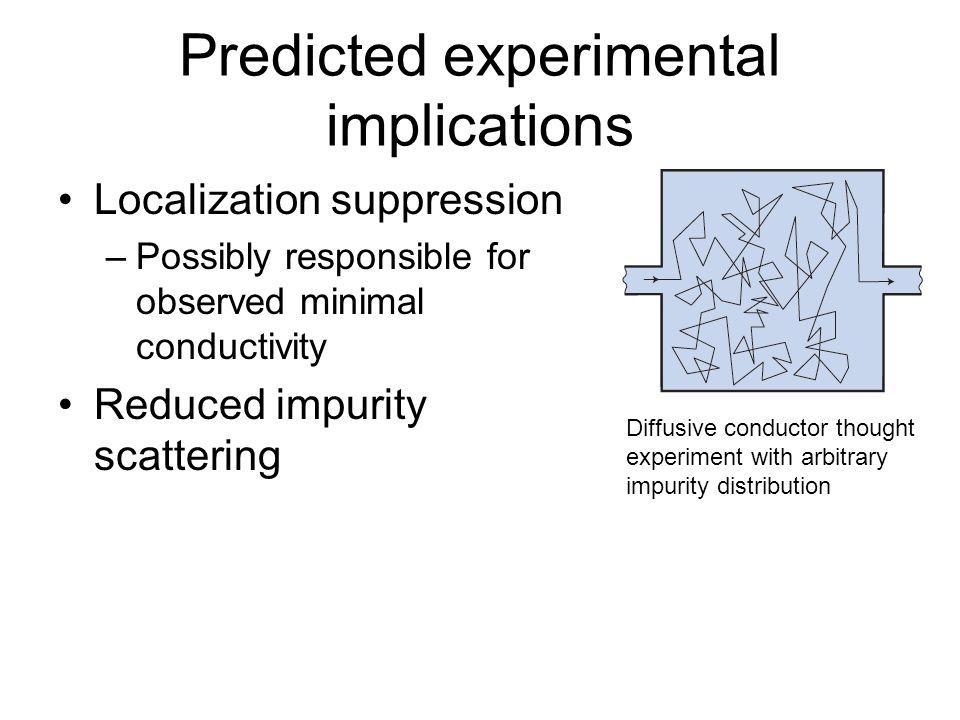 Predicted experimental implications