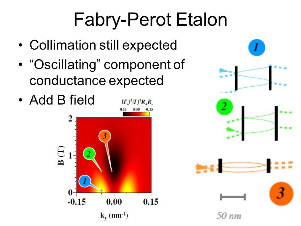 Fabry-Perot Etalon Collimation still expected