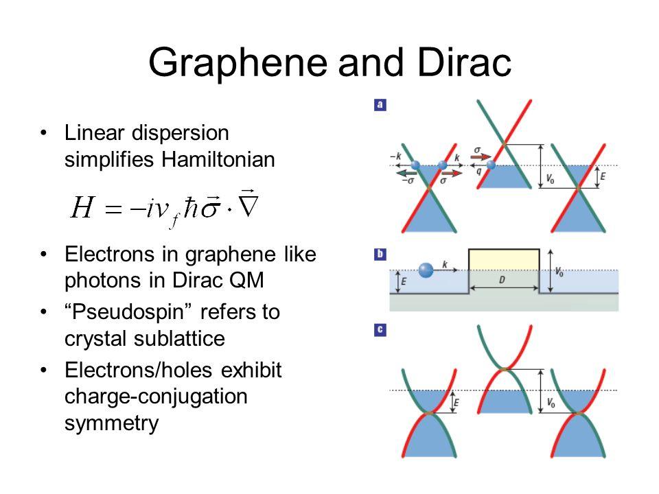Graphene and Dirac Linear dispersion simplifies Hamiltonian