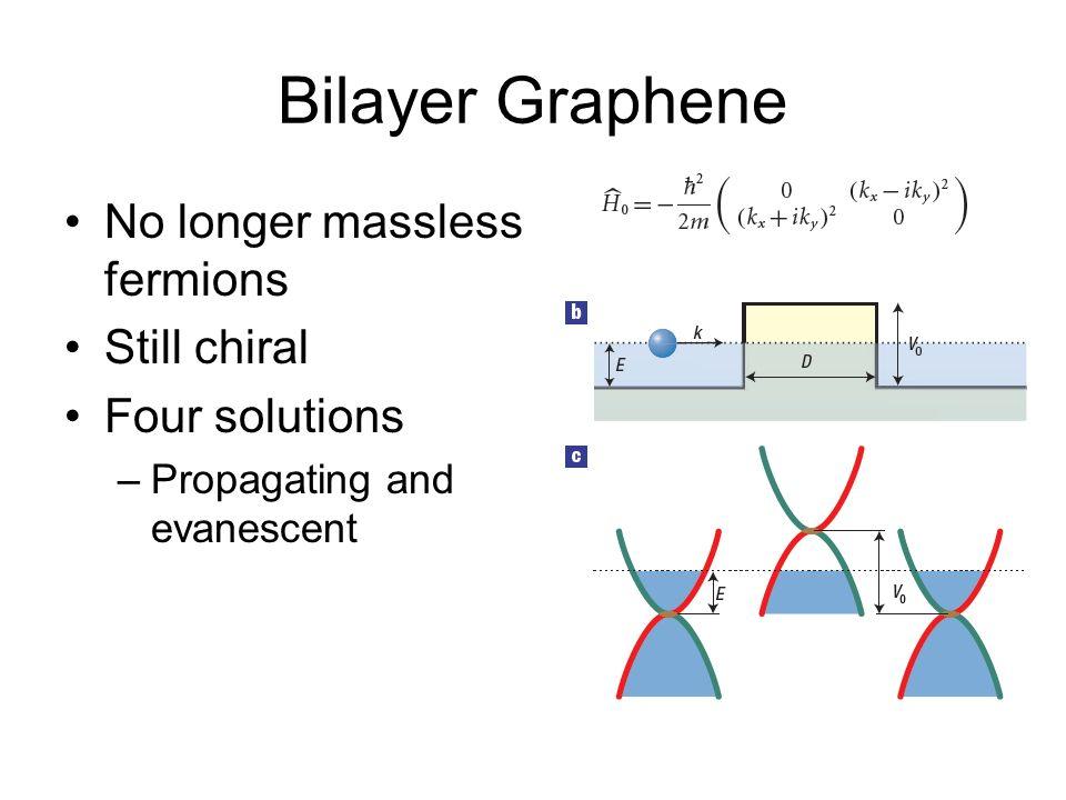Bilayer Graphene No longer massless fermions Still chiral