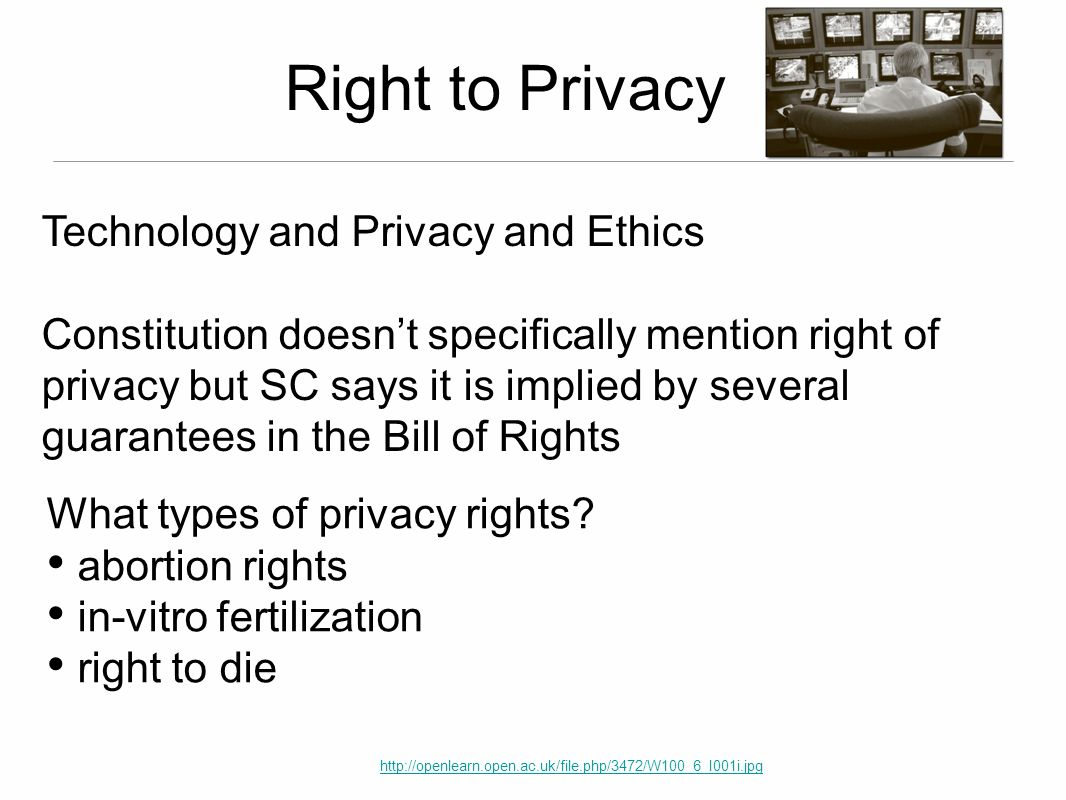 Right to Privacy Technology and Privacy and Ethics