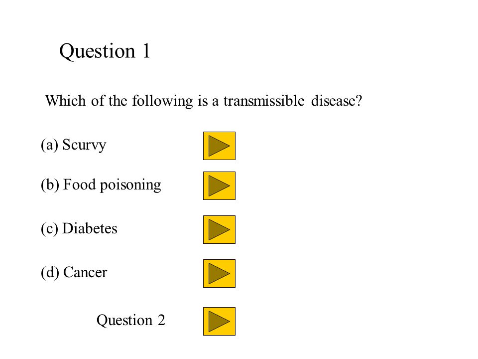 Question 1 Which of the following is a transmissible disease
