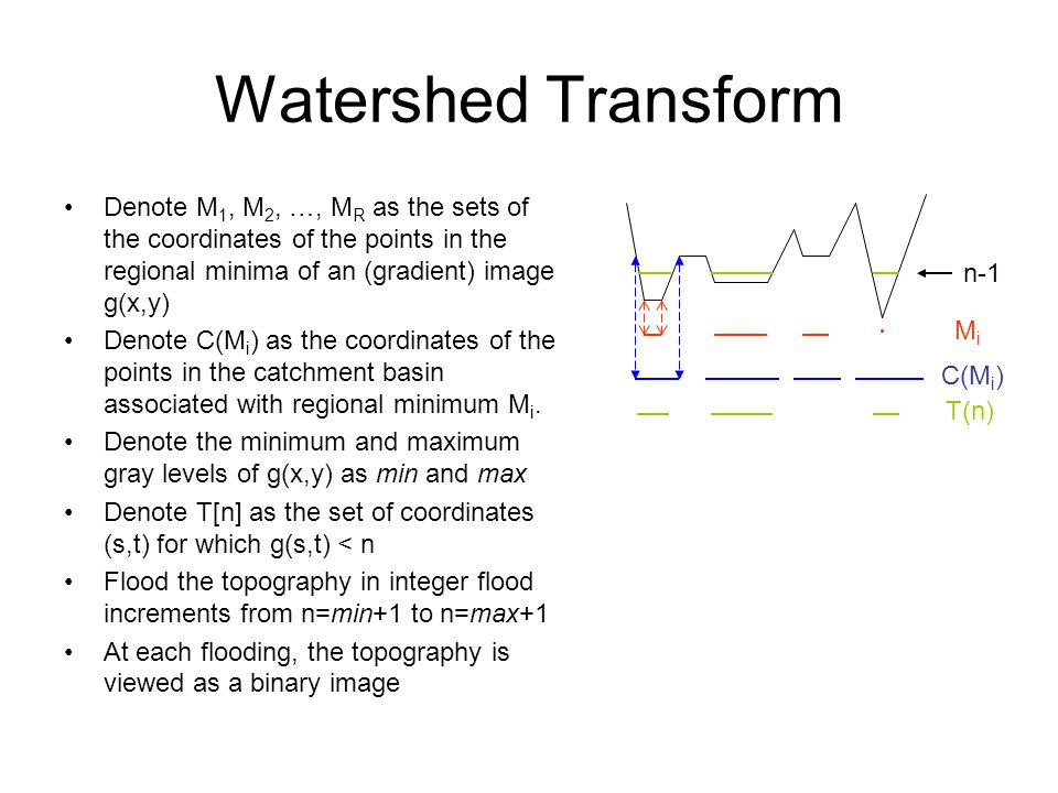 Watershed Transform Denote M1, M2, …, MR as the sets of the coordinates of the points in the regional minima of an (gradient) image g(x,y)