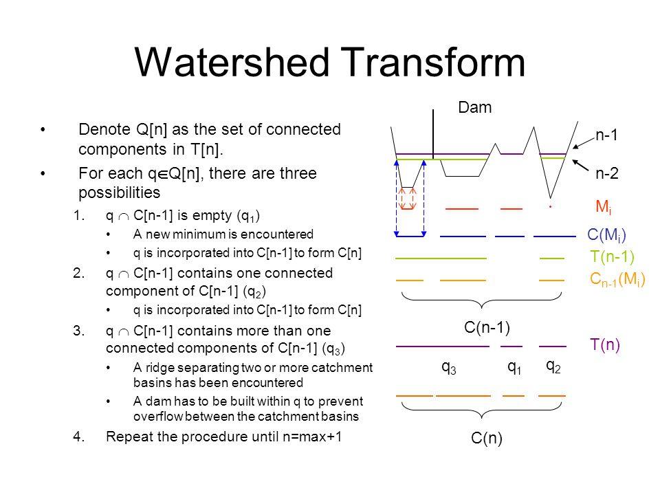 Watershed Transform Dam