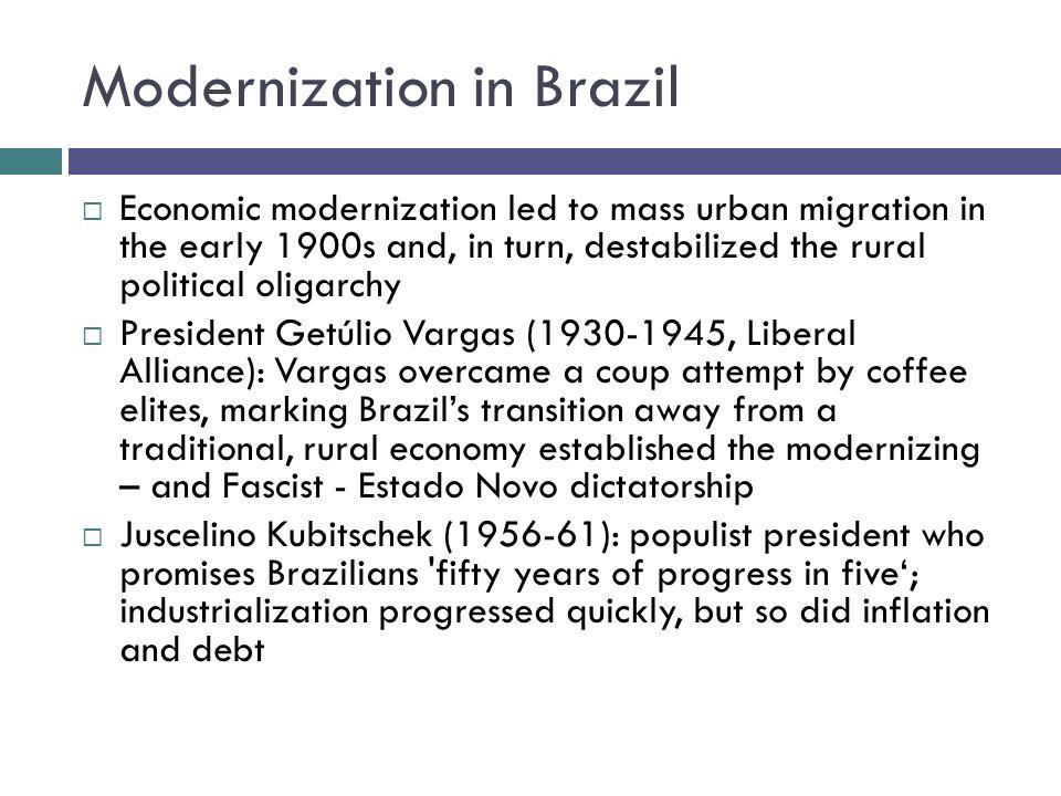 Modernization in Brazil