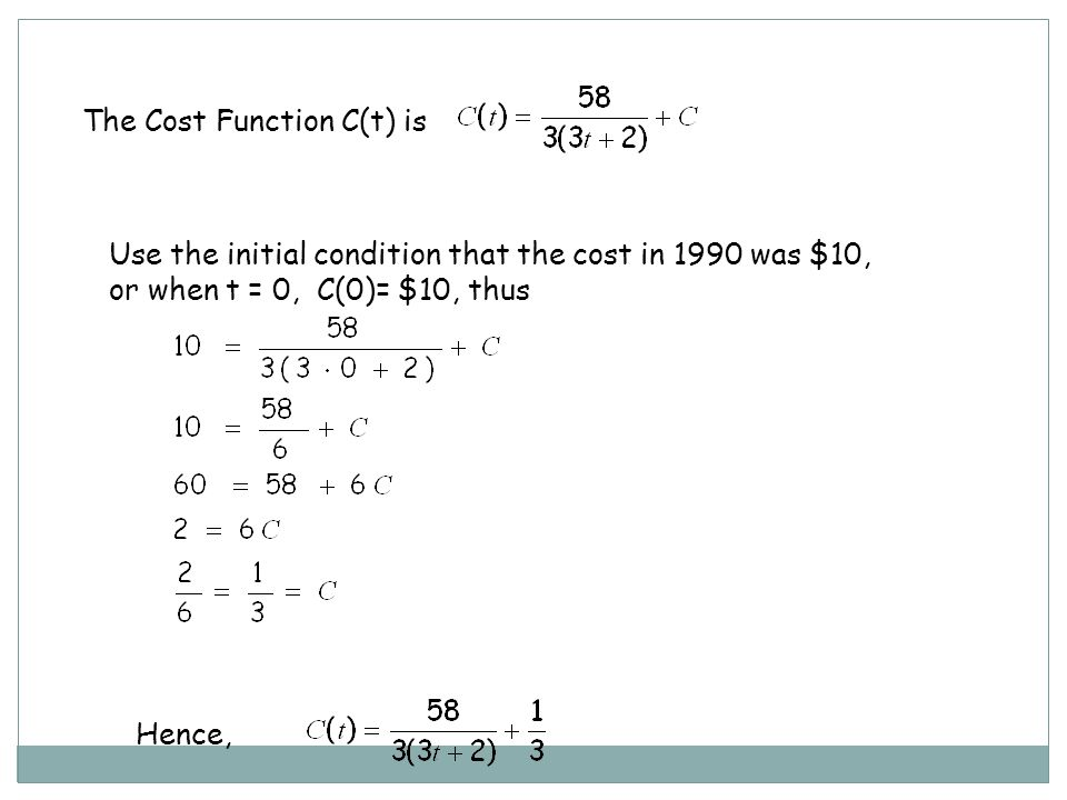 The Cost Function C(t) is