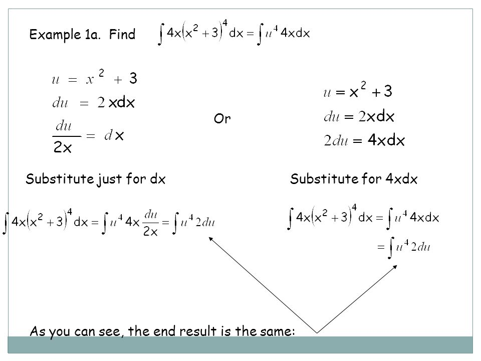 Example 1a. Find Or. Substitute just for dx. Substitute for 4xdx.
