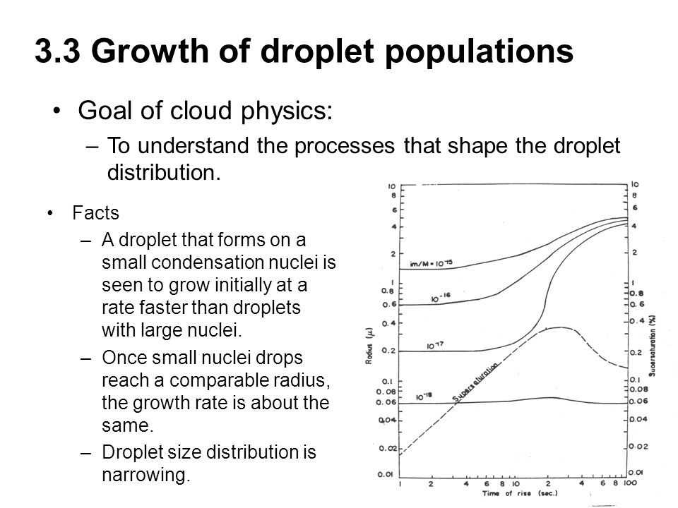 3.3 Growth of droplet populations