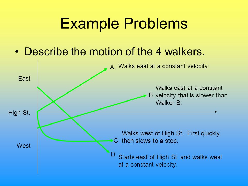 Example Problems Describe the motion of the 4 walkers.
