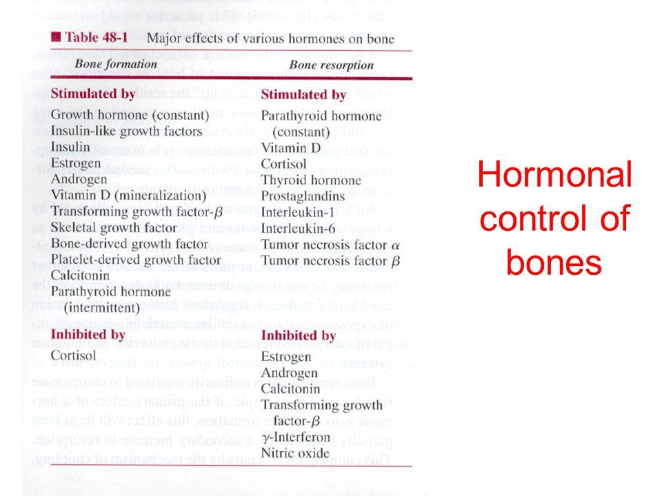 Hormonal control of bones