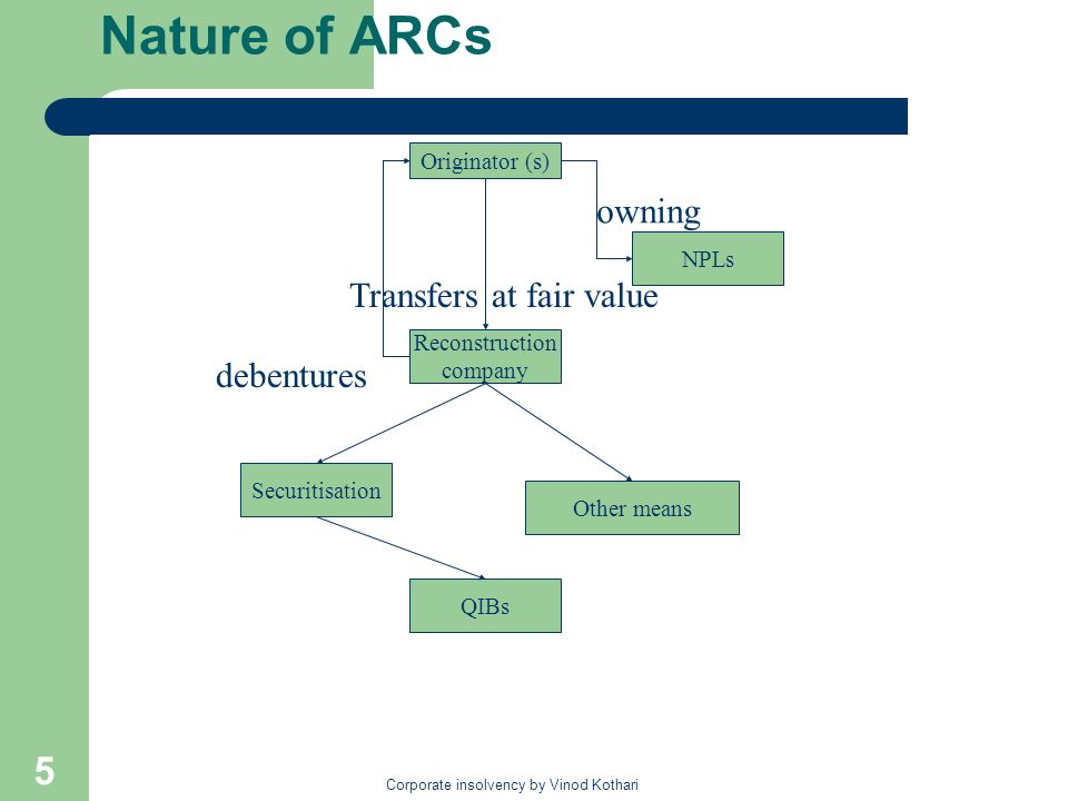 Nature of ARCs owning Transfers at fair value debentures