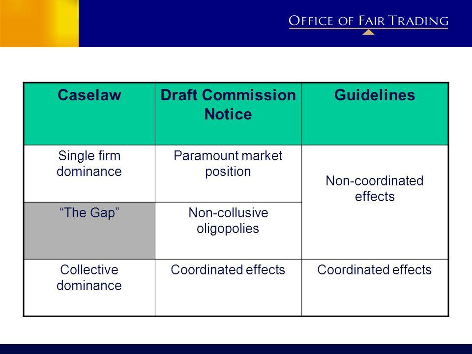 Draft Commission Notice